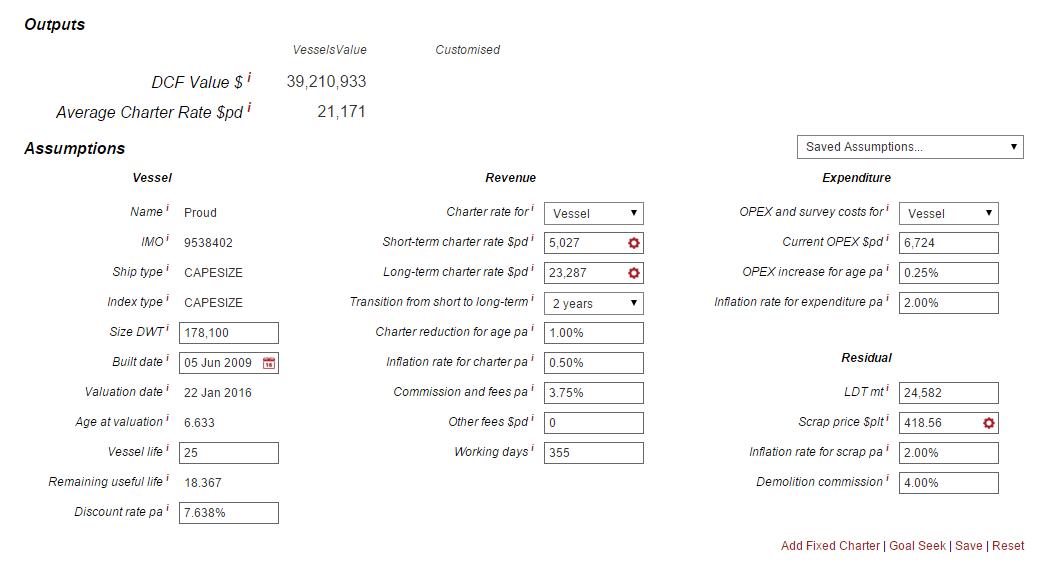 Company Page Chart
