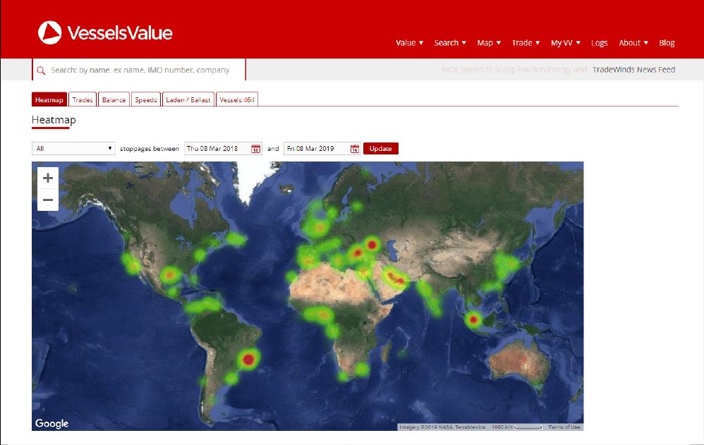 Trade Functionality Screenshot
